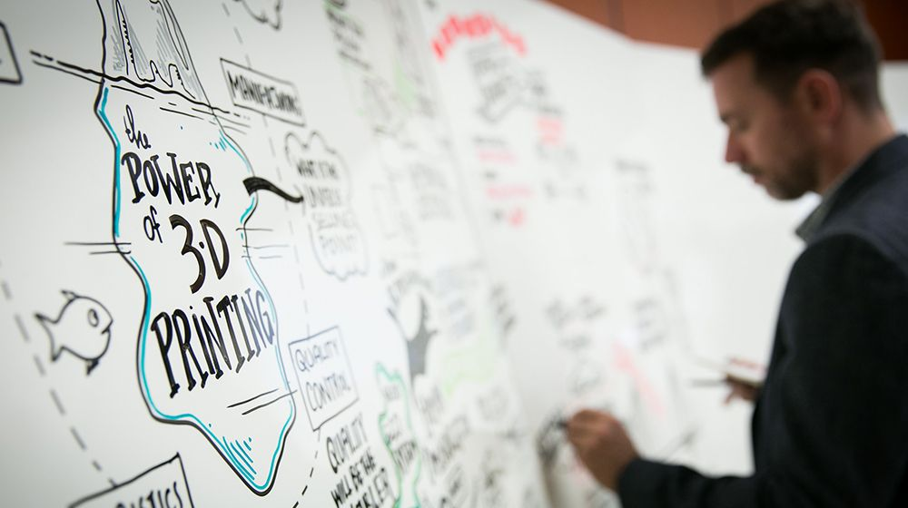 Graphic Recording, World Economic Forum