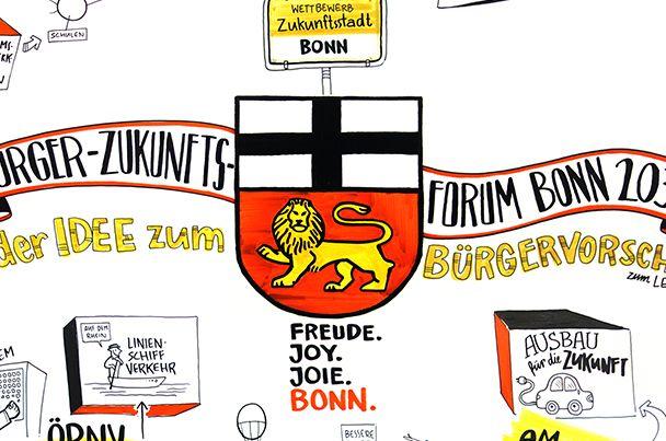 Zukunftsforum Bonn