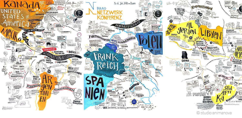 Graphic Recording DAAD Netzwerkkonferenz Welt