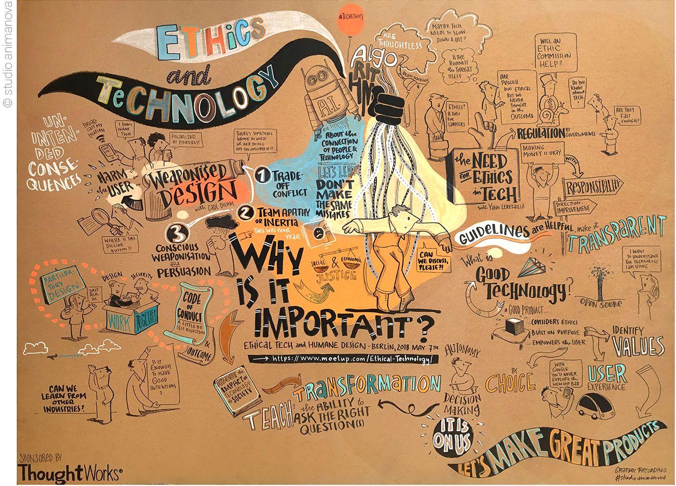 Graphic Recording Ethics & Tech