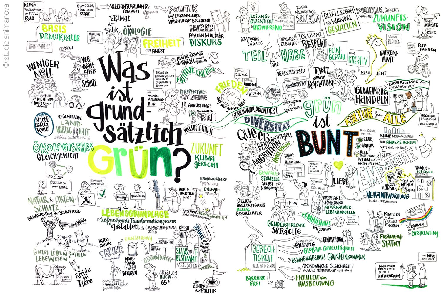 Graphic Recording Grün