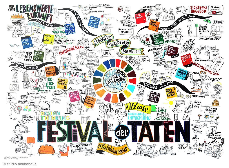 Graphic Recording Festival der Taten 17 Ziele