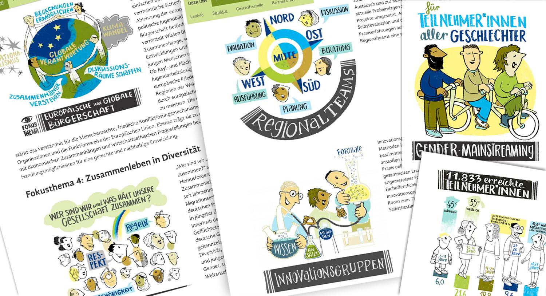 Illustration et-Netzwerk Politische Jugendbildung