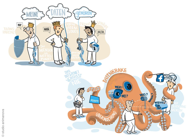 Illustration Datenschutz Datenkrake