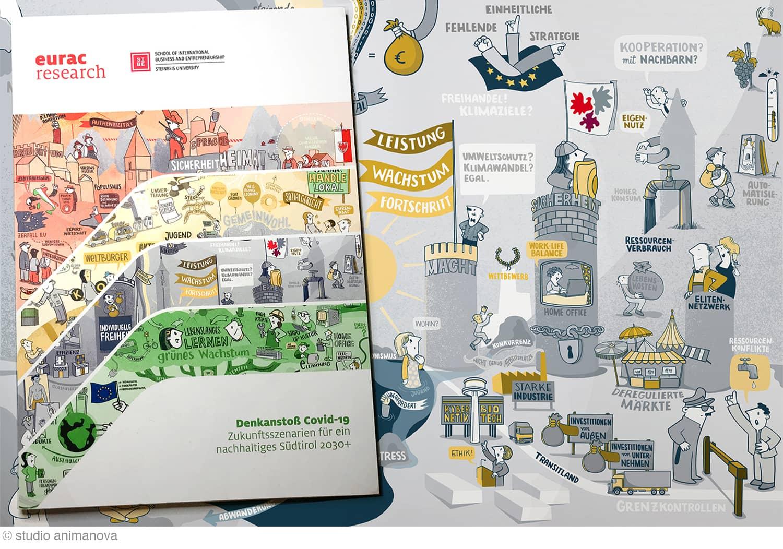 Illustration Südtirol Szenarien