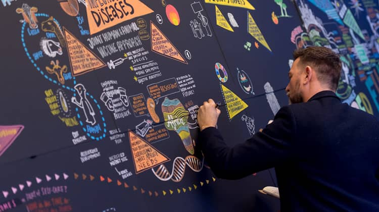 Graphic Recording, live in Aktion